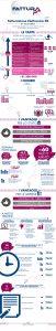 infografica conservazione digitale a norma