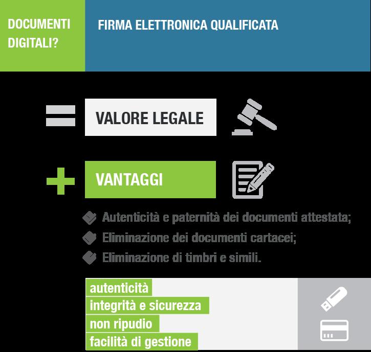 infografica-firma-digitale