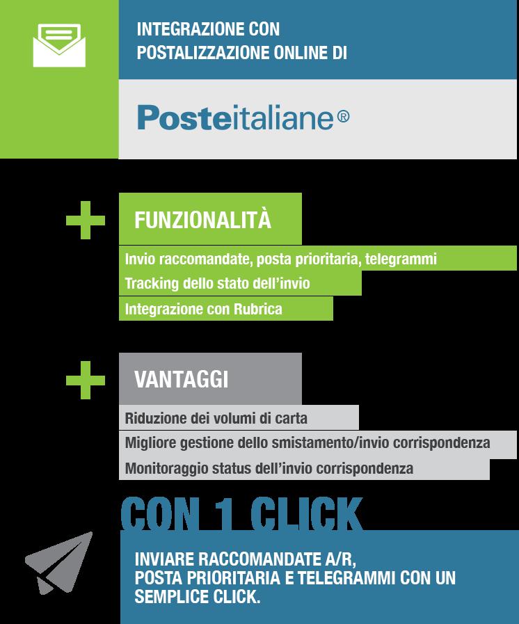 postalizzazione_online_poste_italiane